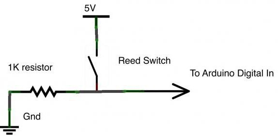 senzorji za reed