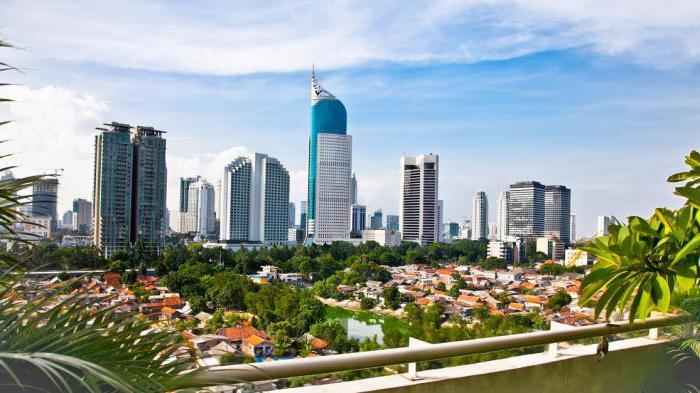 Java Indonezija