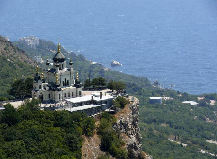 Cerkev vstajenja Foros