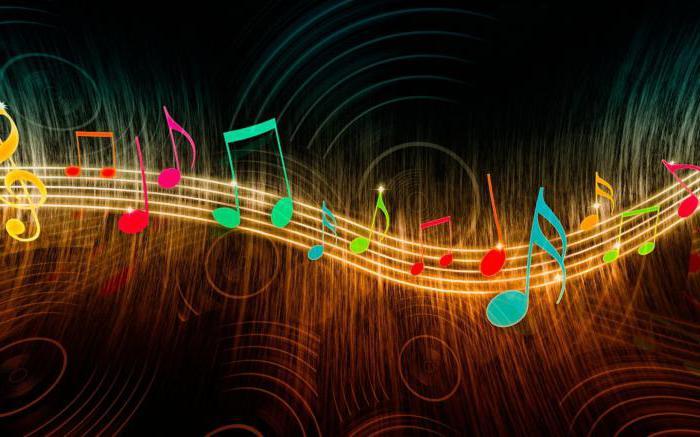 ritam u glazbi je