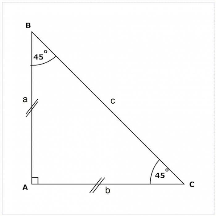 jednakokračan pravokutni trokut