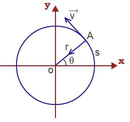 progresivna rotacija
