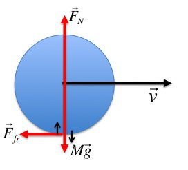zakon rotacijskog gibanja