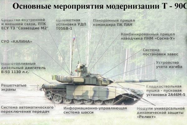 i più recenti carri armati della Russia