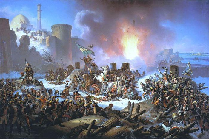 storia della Russia