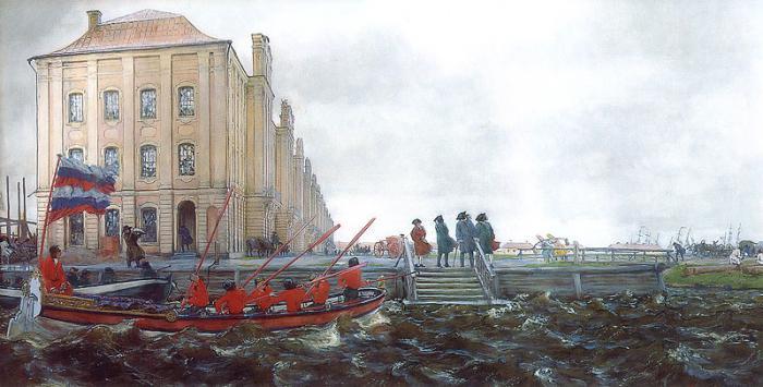 XVIII secolo nella storia della Russia