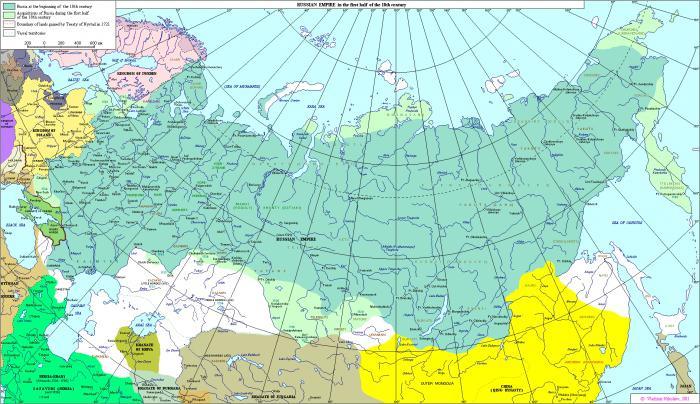Eventi del XVIII secolo in Russia