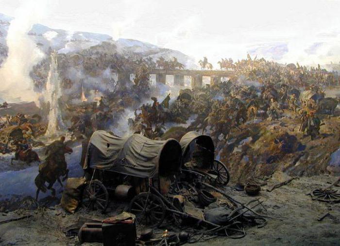 резултати руско-турског рата 1877. 1878. укратко