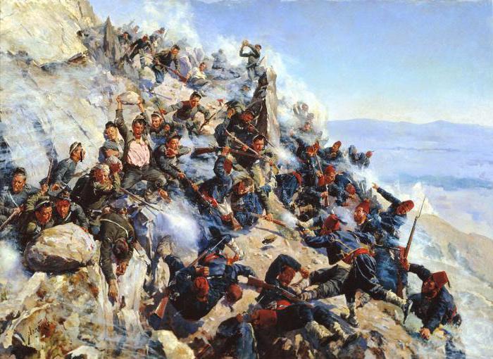 укратко о разлозима за руско-турски рат 1877. 1878. године