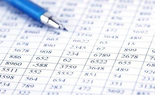 računovodsko poročilo bilance stanja