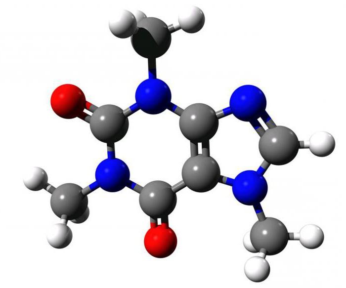 saponiny właściwości farmakologiczne