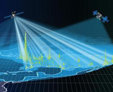 satelitski navigacijski sustavi