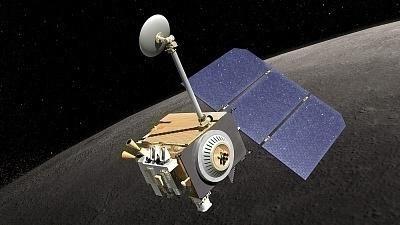 glonass satelitskog sustava