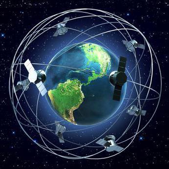 GPS satelitski sustav