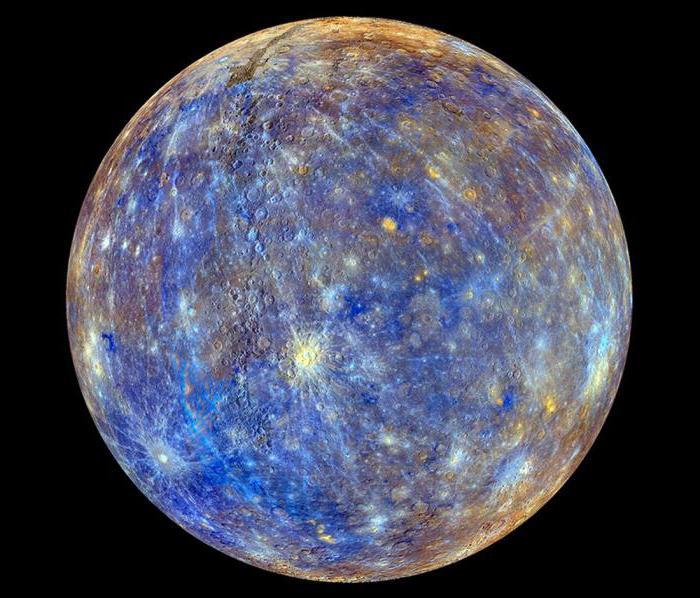 Nome Satelliti di Venere