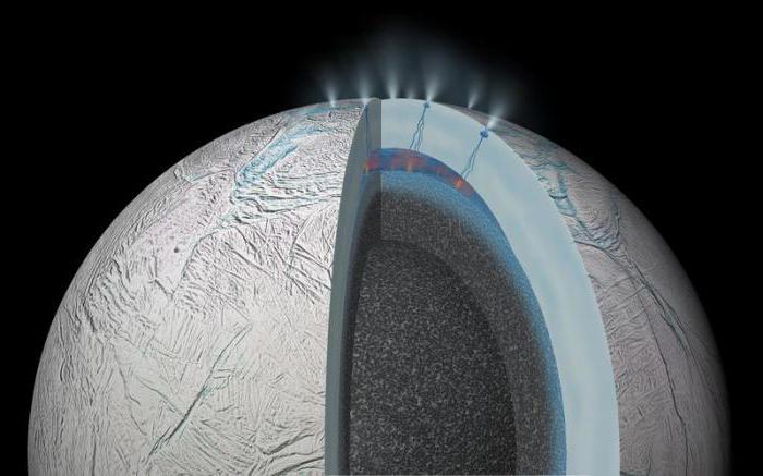 Satelliti Saturn Enceladus