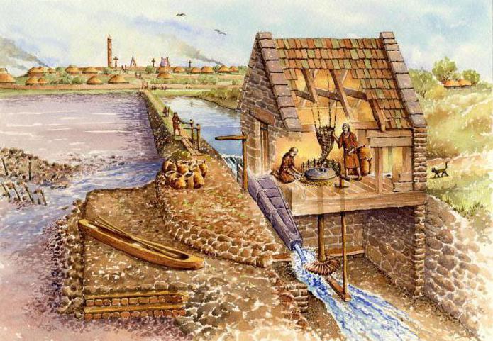 Наука у средњем веку