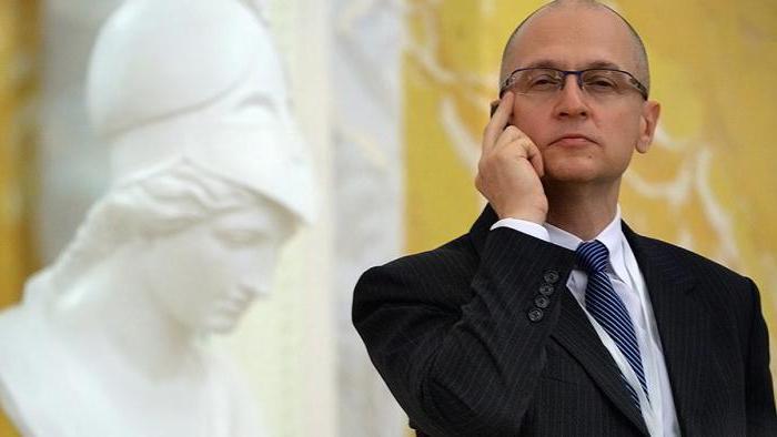 Сергей Кириенко Президентска администрация