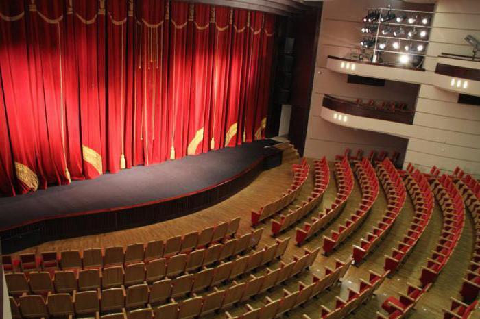 Teatri del territorio di Altai