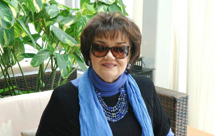 Sinyavskaya tamara