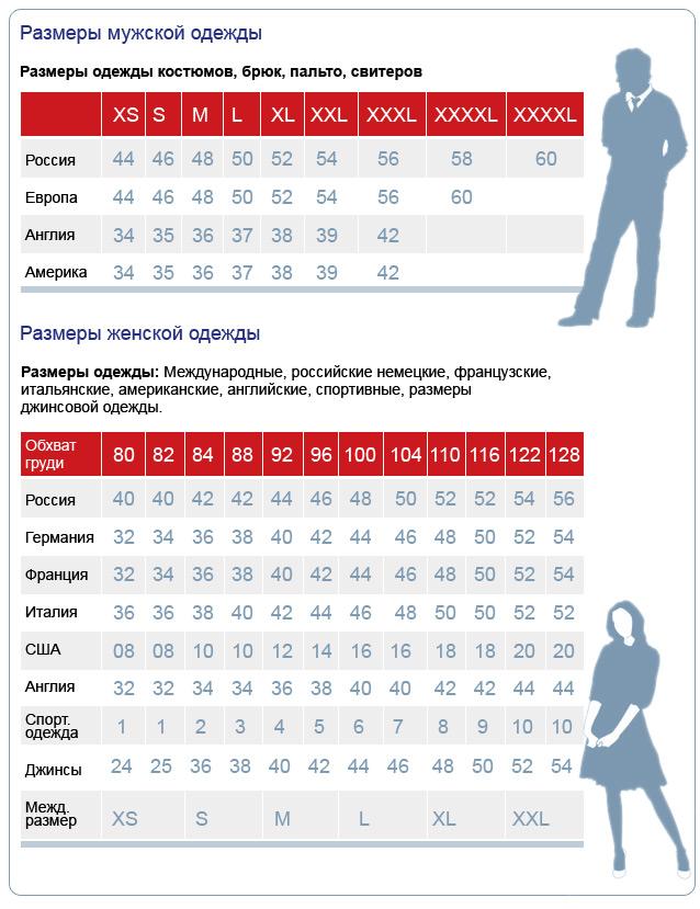 Velikosti ženskih in moških oblačil