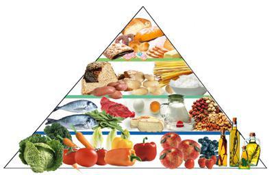 popis polaganih ugljikohidrata