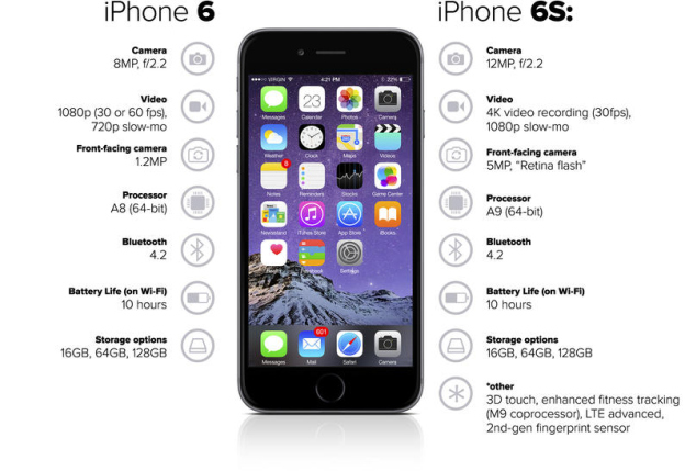 recensioni del proprietario di iphone 6