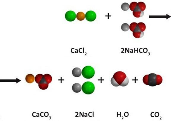 реакция на натриев бикарбонат