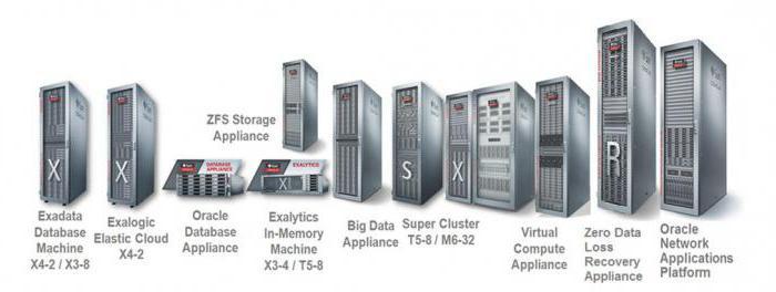 strumenti hardware e software complessi che consentono