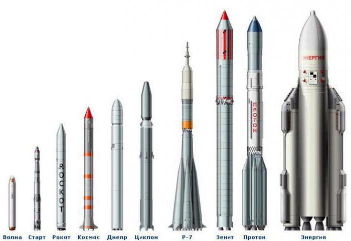 Ruské vesmírné rakety