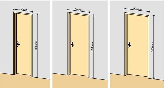 стандартни размери за интериорни врати