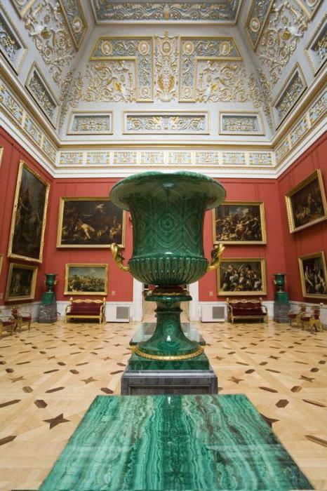 Malarstwo państwowe Hermitage