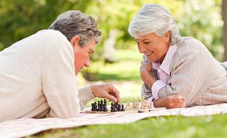 Assicurazione pensionistica obbligatoria statale