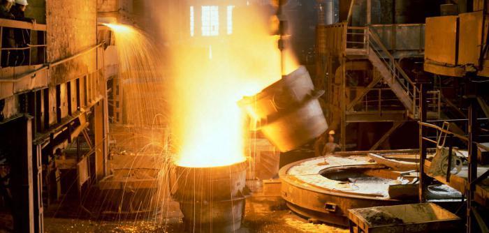 produzione di acciaio