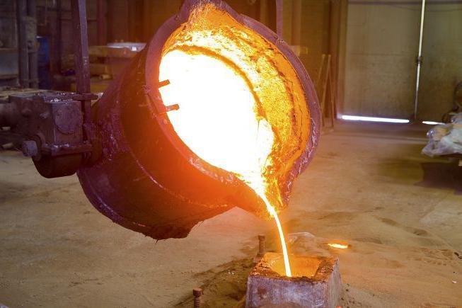 processo di produzione dell'acciaio