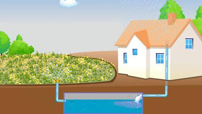 буря канализация къща