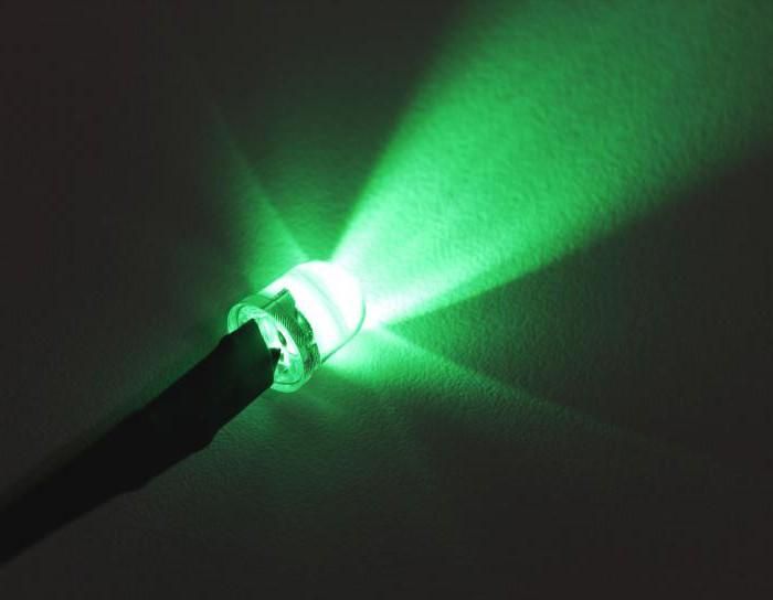 super jasne diody LED dla latarek
