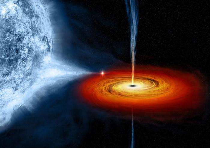 največja črna luknja