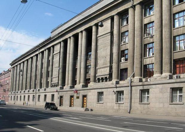 Casa Suvorov Avenue