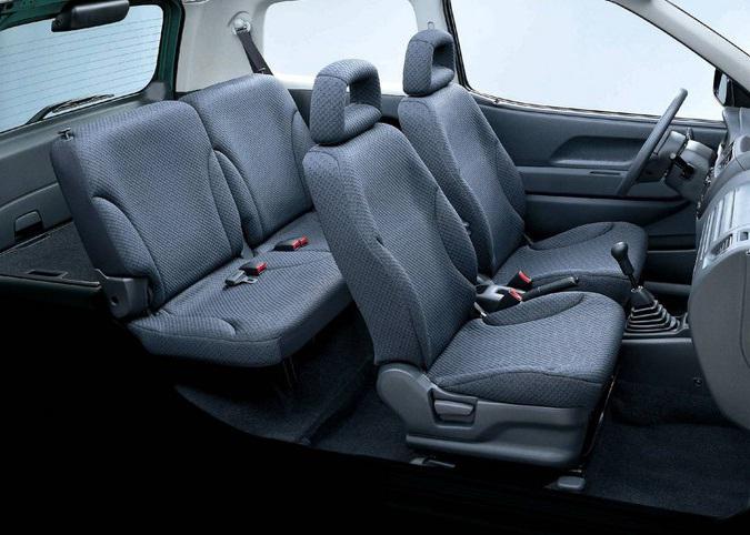 Suzuki Ignis Tehnički