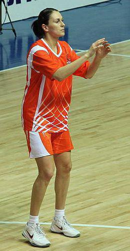 svetlana abrosimova košarka