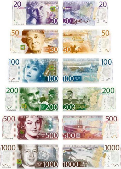 valuta della Svezia tasso di rublo