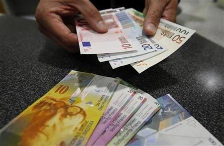 Швейцарски франк