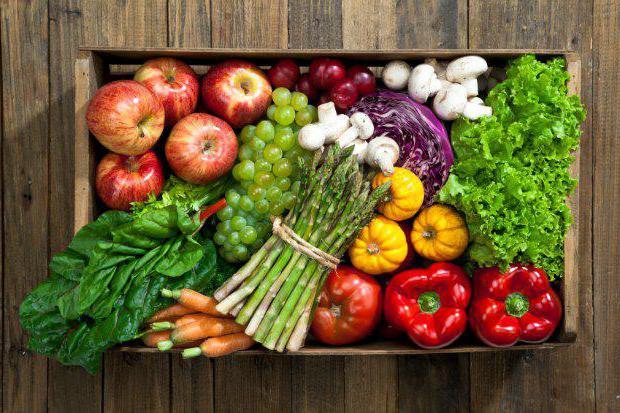 табела калорија свежег поврћа