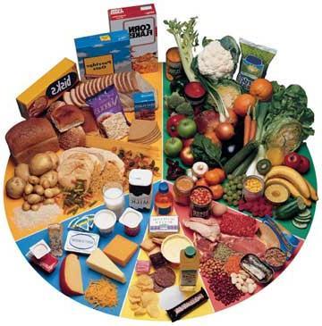 gastritis hrane