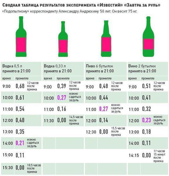 stół do odstawiania alkoholu