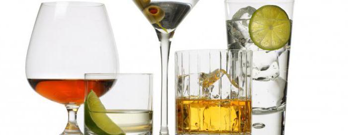 czas wycofania alkoholu