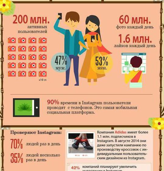 jak skonfigurować targetowanie reklamowe vkontakte