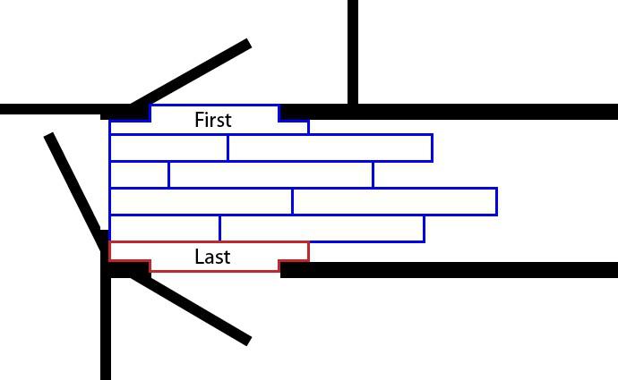 подготовка и препоръки за технологията на полагане на ламинат