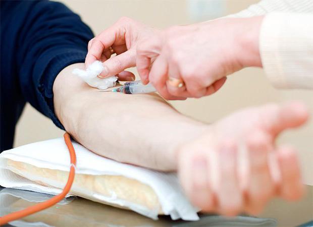 hitrost testiranja ščitničnega hormona